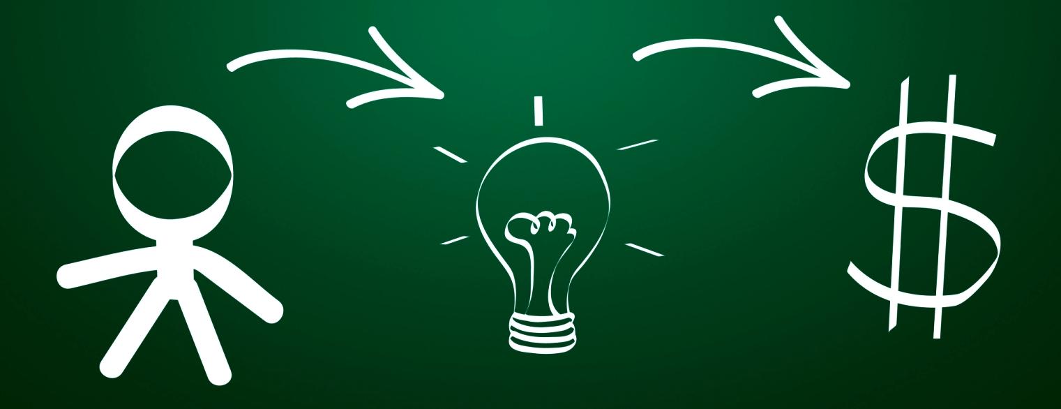 O Que Vender Para Ganhar Dinheiro Rápido 【20 Ideias】
