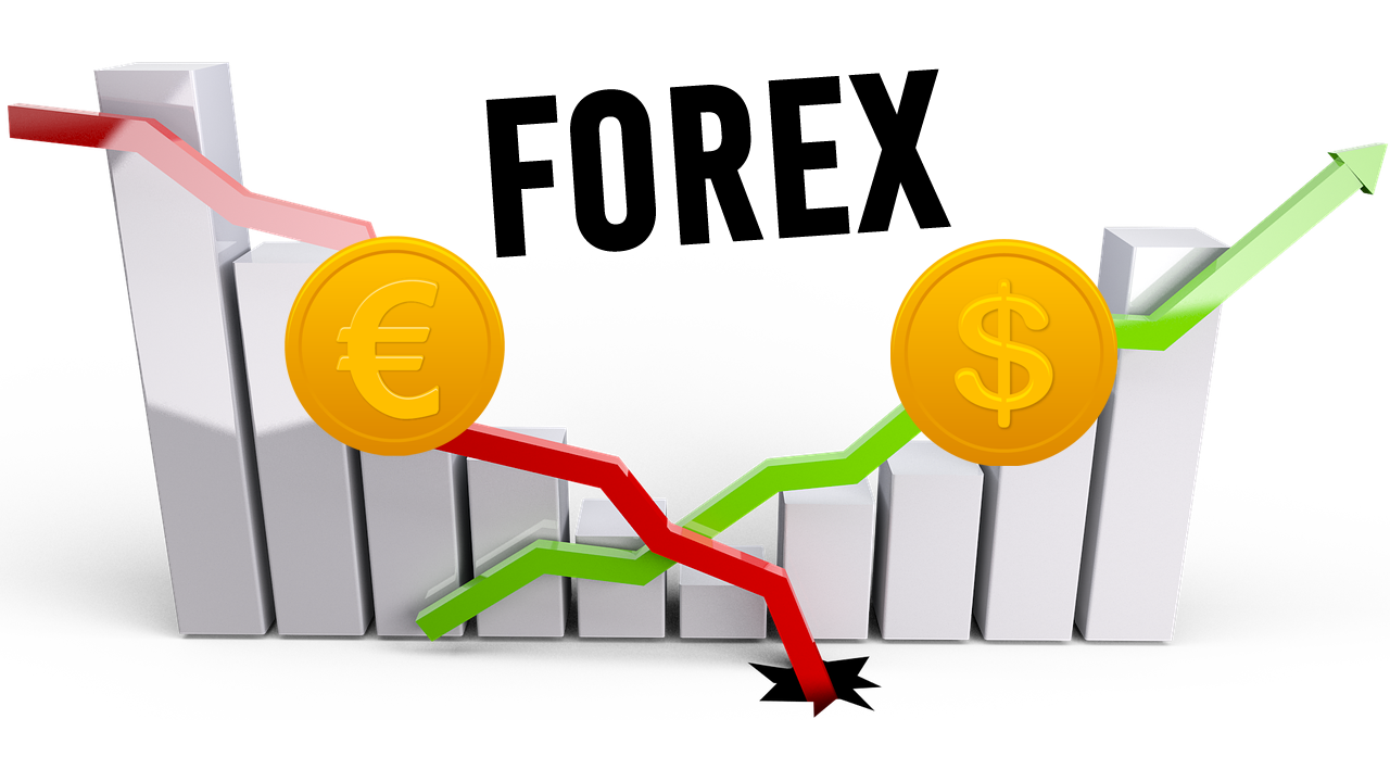 O que é Forex? Como Funciona o Mercado no Brasil