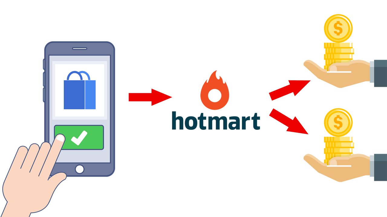 O que é a Hotmart e como funciona? Este programa é confiável?